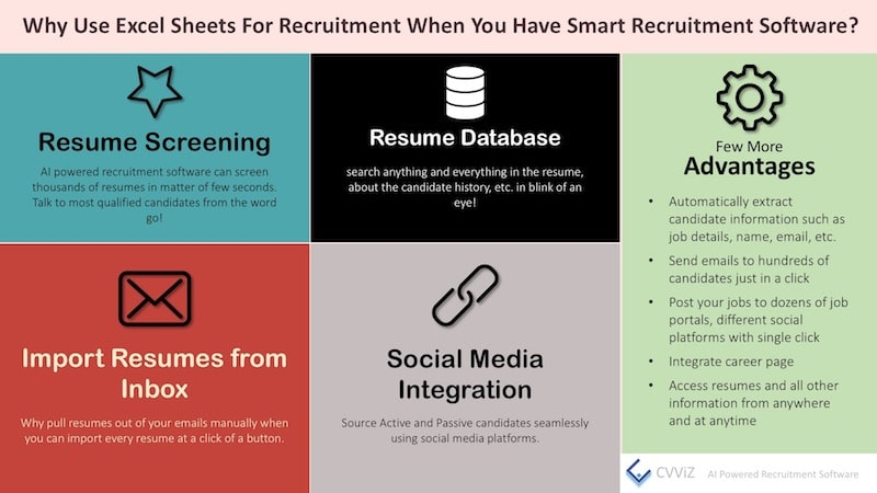 applicant tracking system software vs recruitment tracking spreadhseet