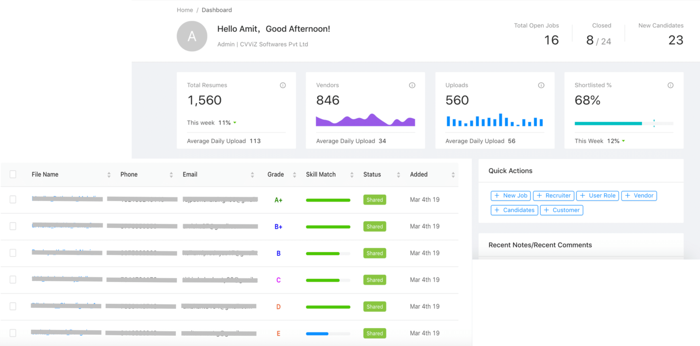 applicant tracking system dashboard