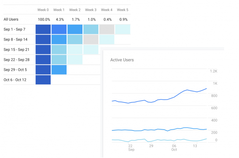 career page metrics analytics