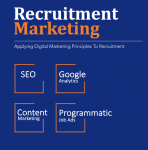 Recruitment Marketing Tools