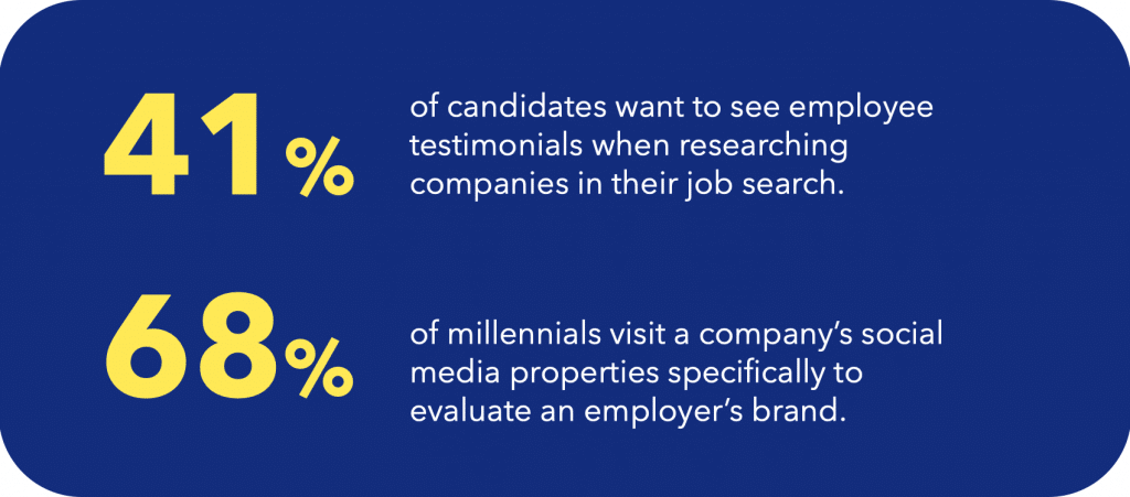 recruitment statistics 2019 employer branding